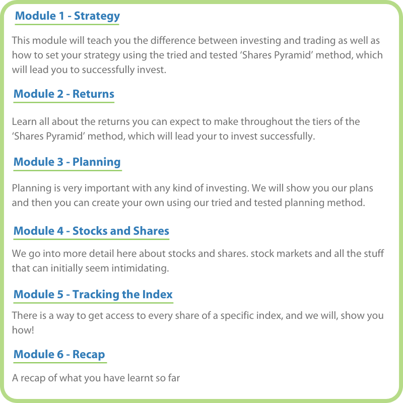 List of modules